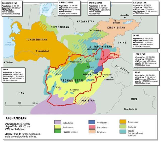 talibans sunnites ou chiites